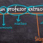 Ejemplos de análisis de sintagmas nominales